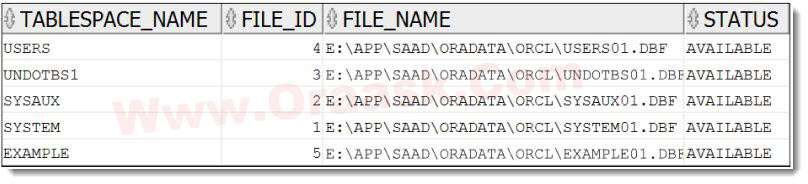 Query Result to Check tablespace datafile locations in Oracle